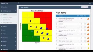 Compliance Heat Map and Reporting Dashboard