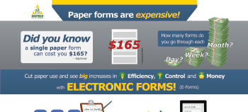 E-Forms or Electronic Forms